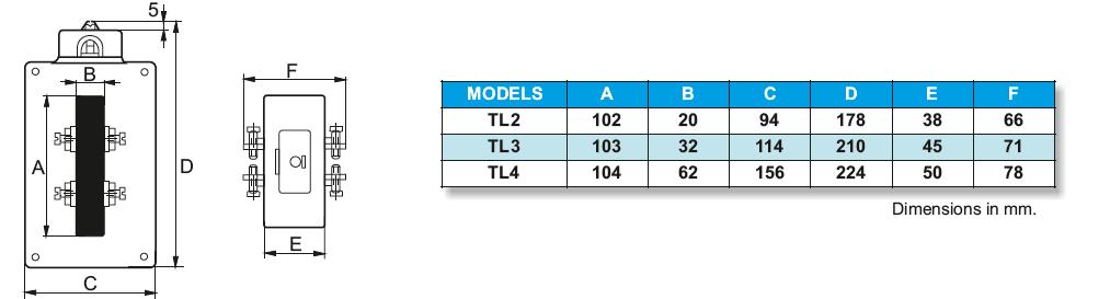 Габариты трансформатора TL2, TL3, TL4