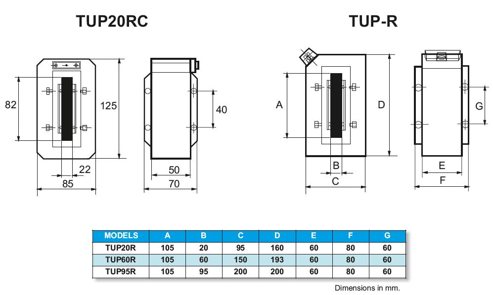 Габариты трансформатора TUP20RC TUP-R
