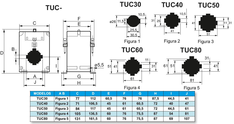 TUC, TUC30, TUC40, TUC50, TUC60, TUC80