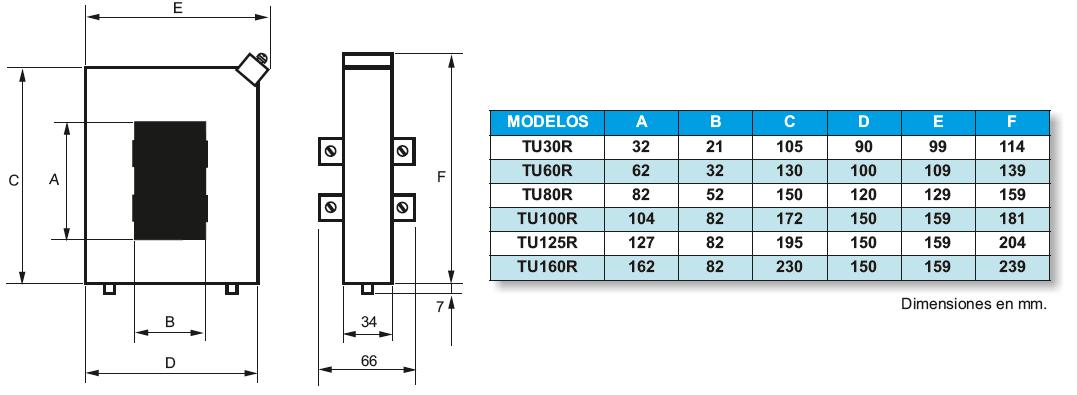 TUR, TU30R, TU60R, TU80R, TU100R, TU125R, TU160R